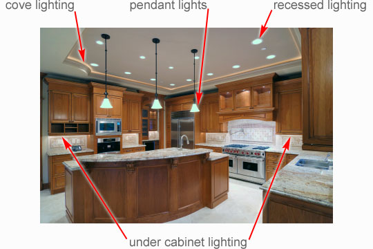 Dover electrician holliston electrician needham for Kitchen home lighting tips mesmerizing kitchen